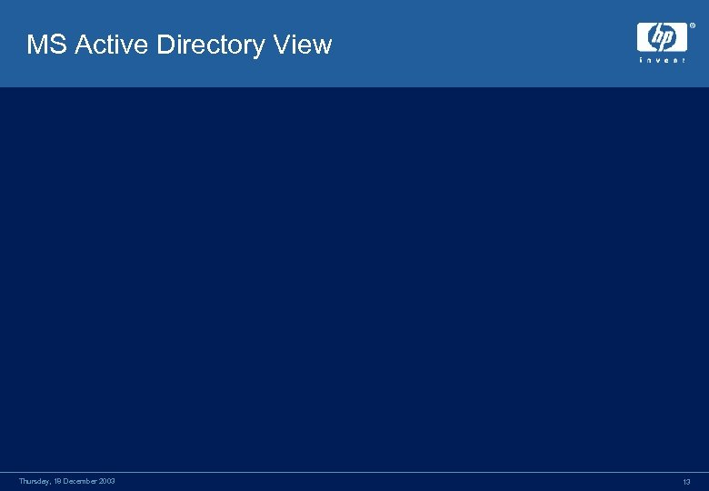 MS Active Directory View Thursday, 18 December 2003 13
