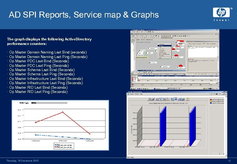 AD SPI Reports, Service map & Graphs The graph displays the following Active. Directory