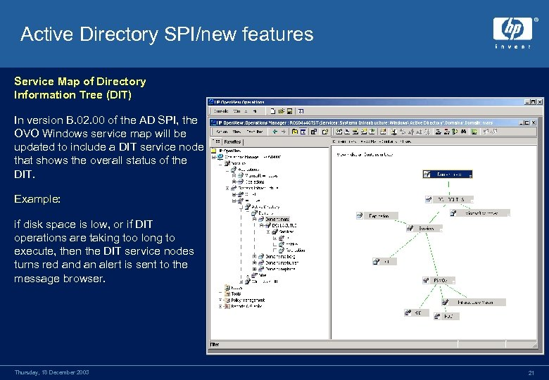 Active Directory SPI/new features Service Map of Directory Information Tree (DIT) In version B.