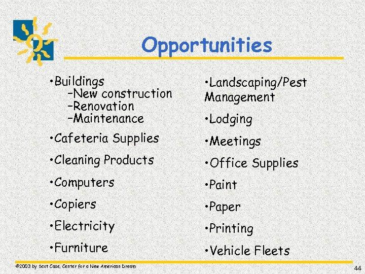 Opportunities • Buildings –New construction –Renovation –Maintenance • Landscaping/Pest Management • Cafeteria Supplies •