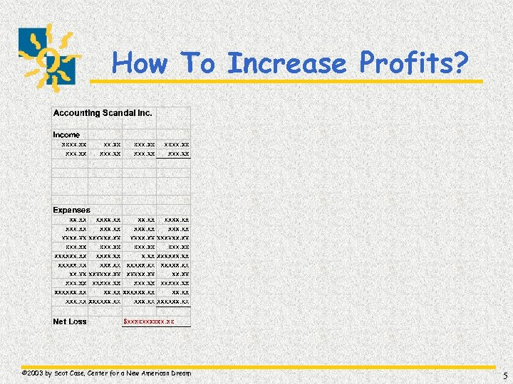 How To Increase Profits? © 2003 by Scot Case, Center for a New American