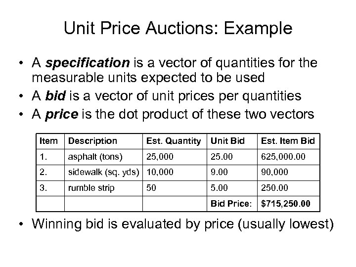 Unit Price Auctions: Example • A specification is a vector of quantities for the