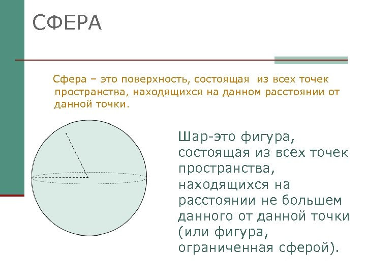 СФЕРА Сфера – это поверхность, состоящая из всех точек пространства, находящихся на данном расстоянии
