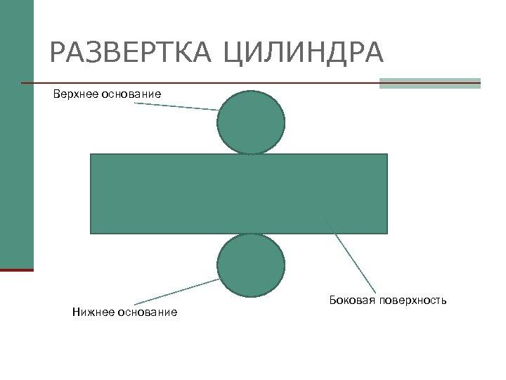 РАЗВЕРТКА ЦИЛИНДРА Верхнее основание Нижнее основание Боковая поверхность