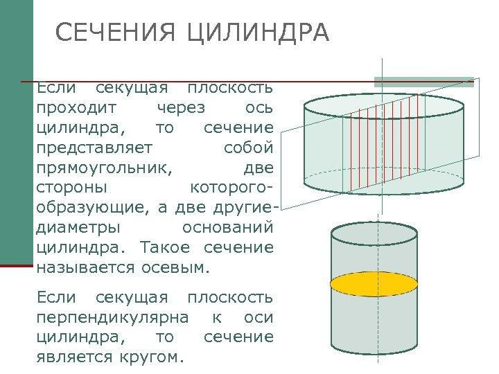 СЕЧЕНИЯ ЦИЛИНДРА Если секущая плоскость проходит через ось цилиндра, то сечение представляет собой прямоугольник,