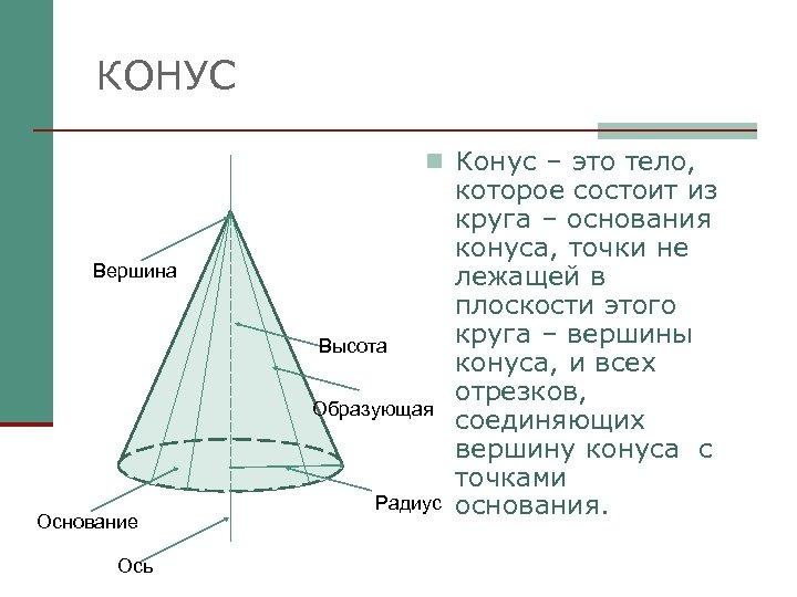 КОНУС n Конус – это тело, Вершина Высота Образующая Основание Ось Радиус которое состоит