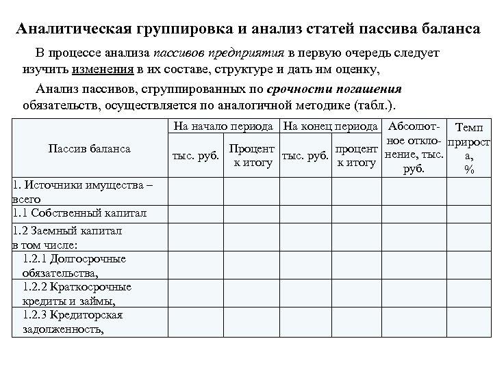 Аналитическая группировка и анализ статей пассива баланса В процессе анализа пассивов предприятия в первую