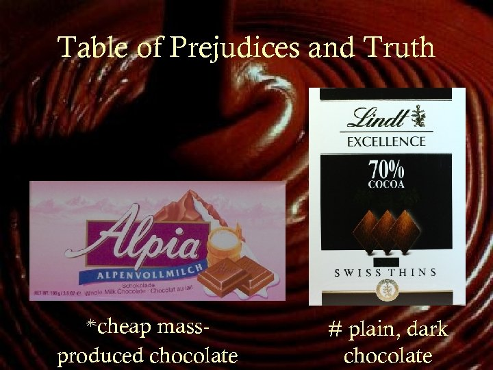 Table of Prejudices and Truth * *cheap massproduced chocolate # plain, dark chocolate