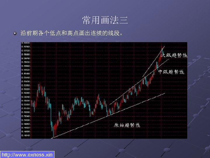 常用画法三 沿前期各个低点和高点画出连续的线段。 http: //www. exness. xin