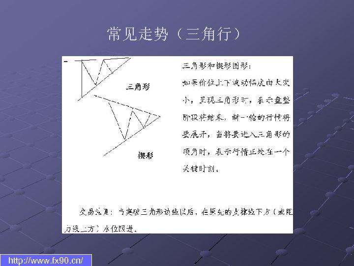常见走势(三角行) http: //www. fx 90. cn/
