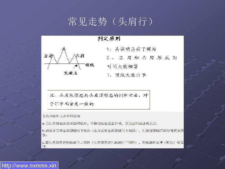 常见走势(头肩行) http: //www. exness. xin
