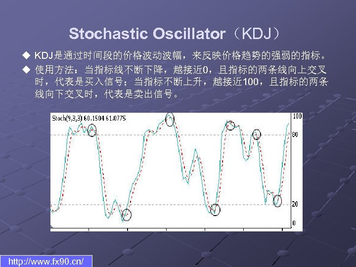 Stochastic Oscillator(KDJ) u KDJ是通过时间段的价格波动波幅,来反映价格趋势的强弱的指标。 u 使用方法:当指标线不断下降,越接近 0,且指标的两条线向上交叉 时,代表是买入信号;当指标不断上升,越接近 100,且指标的两条 线向下交叉时,代表是卖出信号。 http: //www. fx 90.