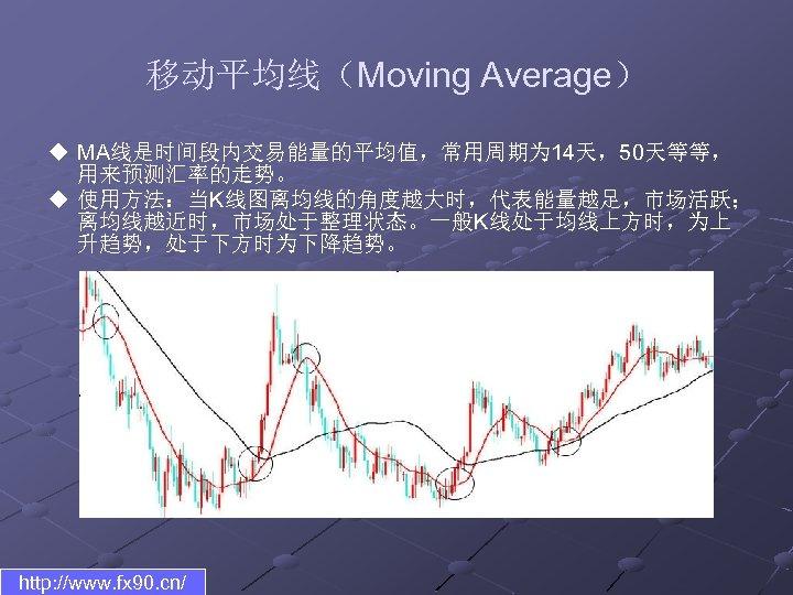 移动平均线(Moving Average) u MA线是时间段内交易能量的平均值,常用周期为 14天,50天等等, 用来预测汇率的走势。 u 使用方法:当K线图离均线的角度越大时,代表能量越足,市场活跃; 离均线越近时,市场处于整理状态。一般K线处于均线上方时,为上 升趋势,处于下方时为下降趋势。 http: //www. fx 90.