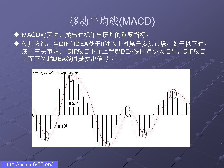 移动平均线(MACD) u MACD对买进、卖出时机作出研判的重要指标。 u 使用方法:当DIF和DEA处于0轴以上时属于多头市场,处于以下时, 属于空头市场。 DIF线自下而上穿越DEA线时是买入信号,DIF线自 上而下穿越DEA线时是卖出信号 。 http: //www. fx 90. cn/