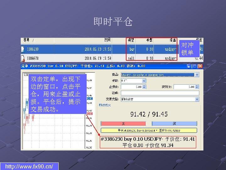 即时平仓 对冲 锁单 双击定单,出现下 边的窗口,点击平 仓,用来止盈或止 损。平仓后,提示 交易成功。 http: //www. fx 90. cn/
