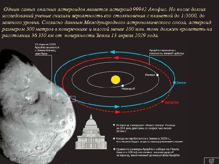 Одним самых опасных астероидов является астероид 99942 Апофис. Но после долгих исследований ученые