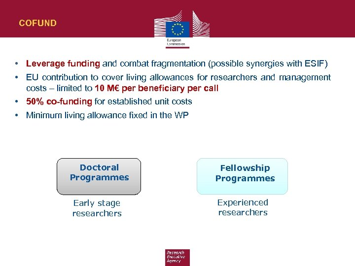COFUND • Leverage funding and combat fragmentation (possible synergies with ESIF) • EU contribution