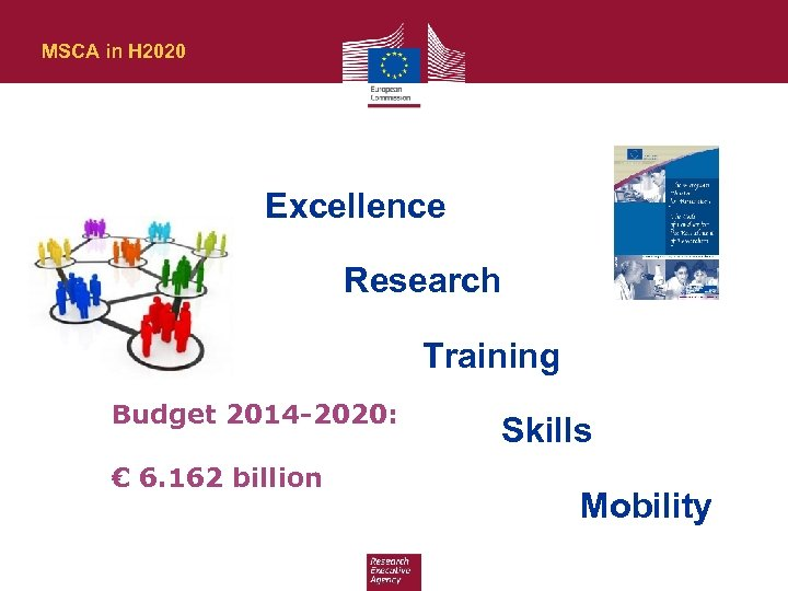 MSCA in H 2020 Excellence Research Training Budget 2014 -2020: € 6. 162 billion