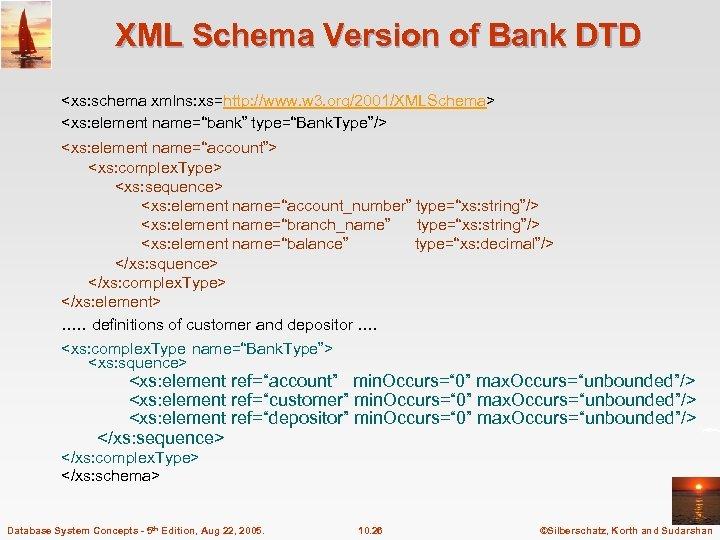 XML Schema Version of Bank DTD <xs: schema xmlns: xs=http: //www. w 3. org/2001/XMLSchema>