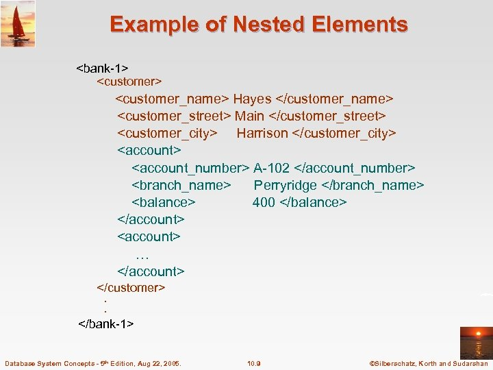 Example of Nested Elements <bank-1> <customer_name> Hayes </customer_name> <customer_street> Main </customer_street> <customer_city> Harrison </customer_city>
