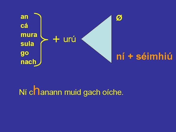 an cá mura sula go nach h Ø + urú ní + séimhiú Ní