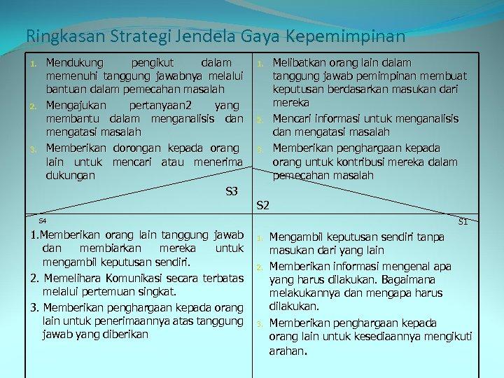 Ringkasan Strategi Jendela Gaya Kepemimpinan 1. 2. 3. Mendukung pengikut dalam memenuhi tanggung jawabnya