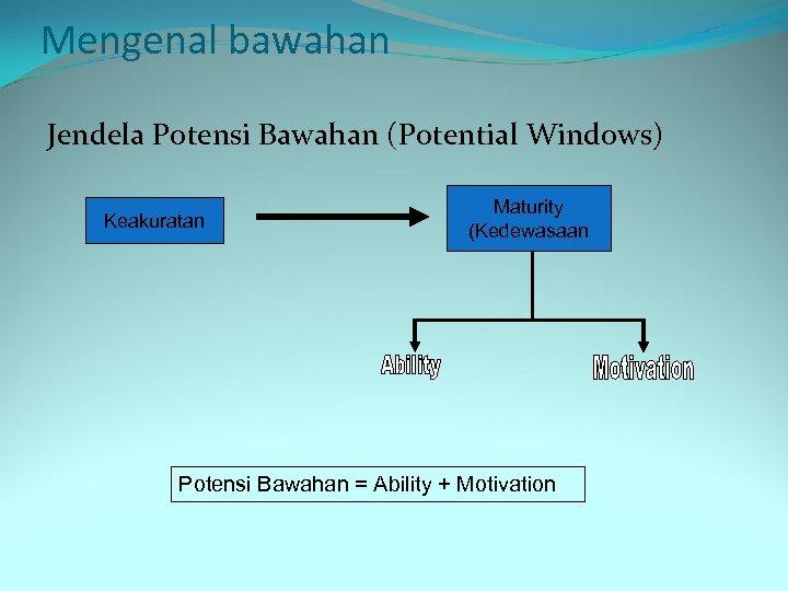 Mengenal bawahan Jendela Potensi Bawahan (Potential Windows) Keakuratan Maturity (Kedewasaan Potensi Bawahan = Ability