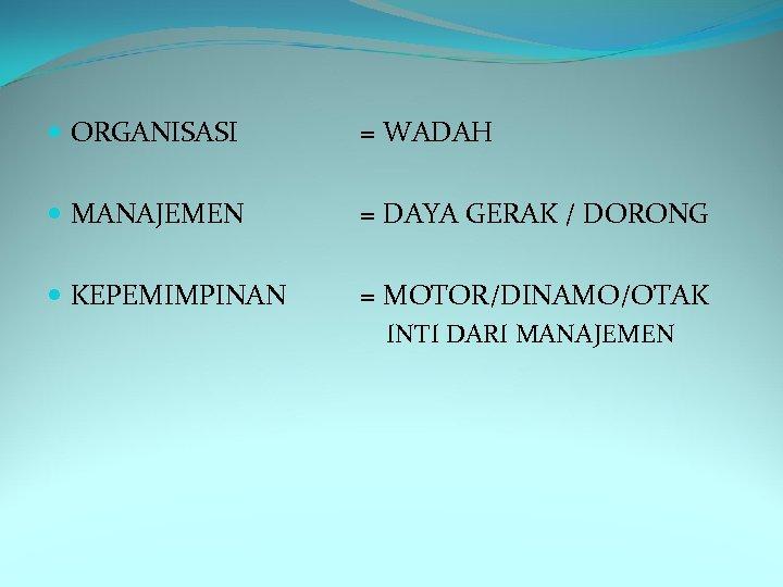 ORGANISASI = WADAH MANAJEMEN = DAYA GERAK / DORONG KEPEMIMPINAN = MOTOR/DINAMO/OTAK INTI