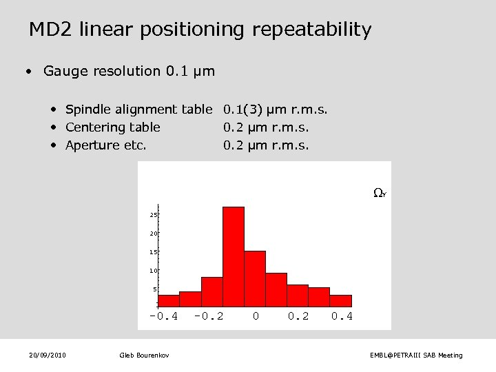 MD 2 linear positioning repeatability • Gauge resolution 0. 1 µm • Spindle alignment