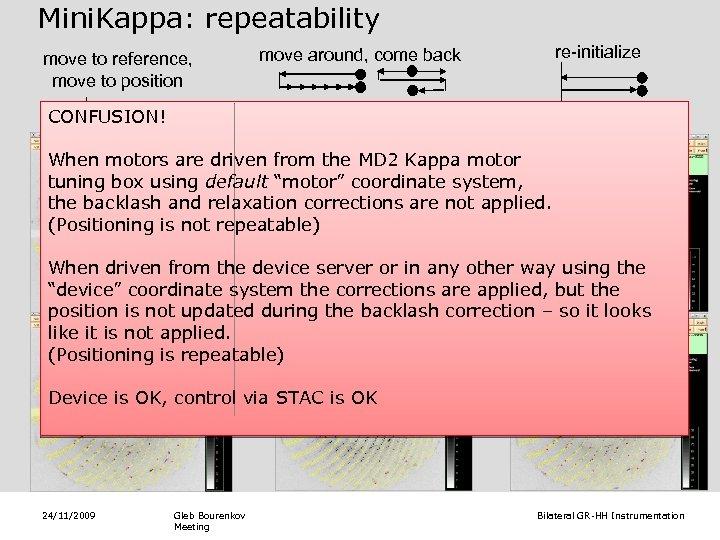 Mini. Kappa: repeatability move to reference, move to position CONFUSION! re-initialize move around, come