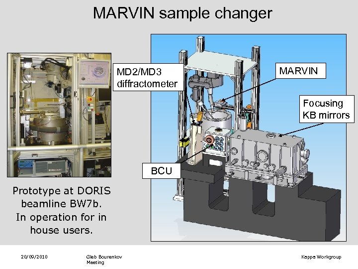 MARVIN sample changer MD 2/MD 3 diffractometer MARVIN Focusing KB mirrors BCU Prototype at