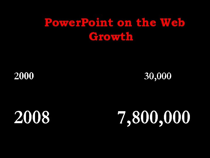 Power. Point on the Web Growth 2000 2008 30, 000 7, 800, 000