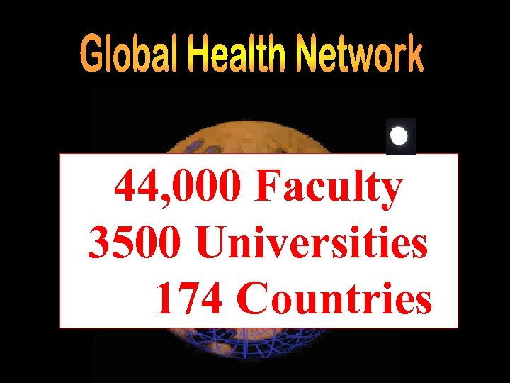 44, 000 Faculty 3500 Universities 174 Countries