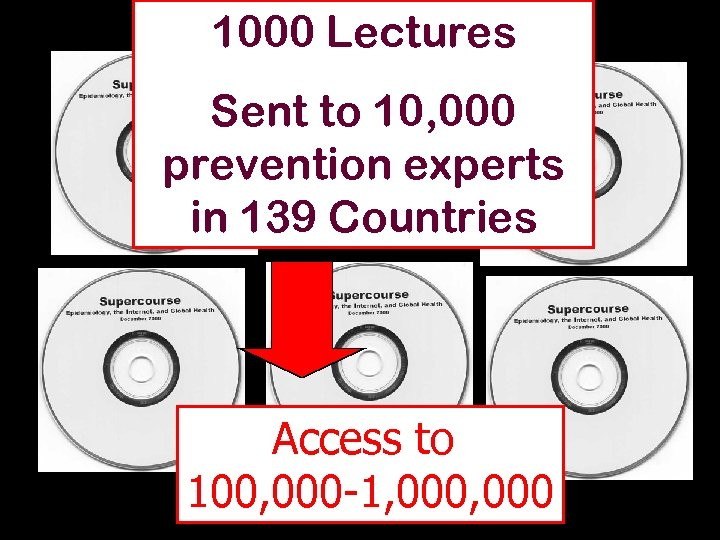1000 Lectures Sent to 10, 000 prevention experts in 139 Countries Access to 100,