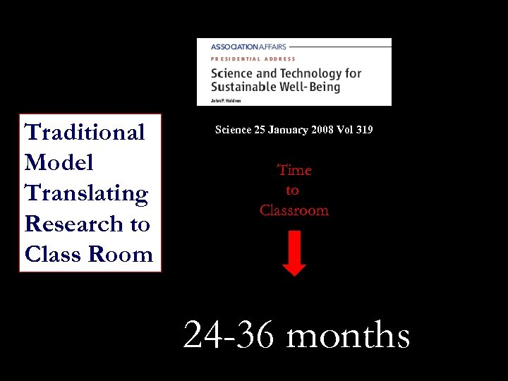 Traditional Model Translating Research to Class Room Science 25 January 2008 Vol 319 Time
