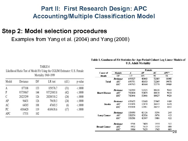 Part II: First Research Design: APC Accounting/Multiple Classification Model Step 2: Model selection procedures