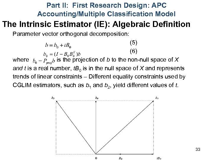 Part II: First Research Design: APC Accounting/Multiple Classification Model The Intrinsic Estimator (IE): Algebraic