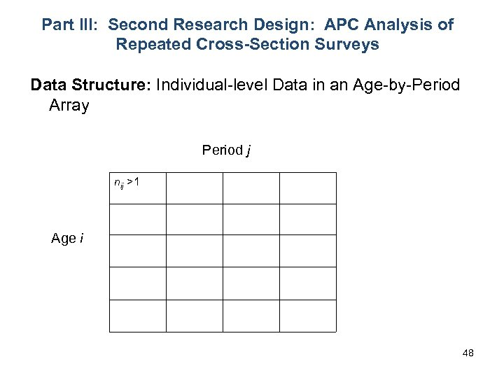 Part III: Second Research Design: APC Analysis of Repeated Cross-Section Surveys Data Structure: Individual-level
