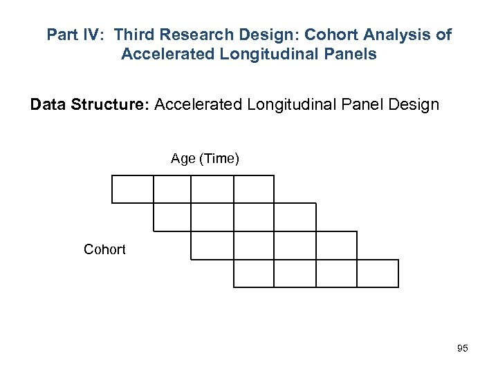 Part IV: Third Research Design: Cohort Analysis of Accelerated Longitudinal Panels Data Structure: Accelerated