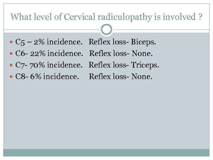 What level of Cervical radiculopathy is involved ? C 5 – 2% incidence. Reflex