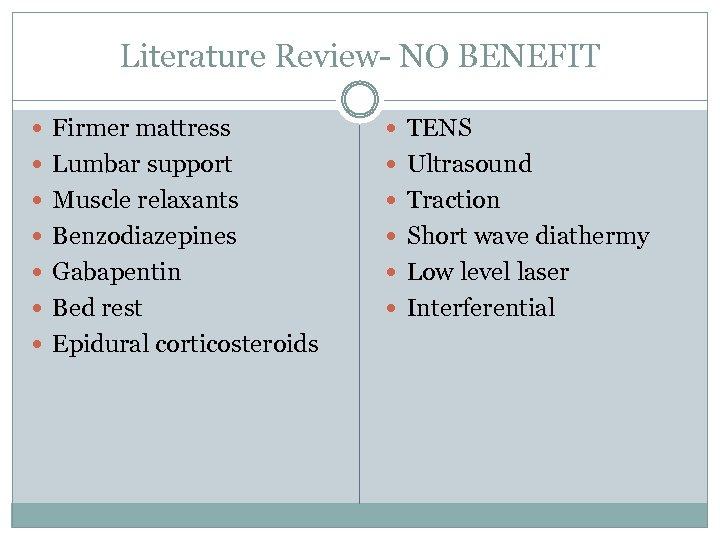 Literature Review- NO BENEFIT Firmer mattress TENS Lumbar support Ultrasound Muscle relaxants Traction Benzodiazepines