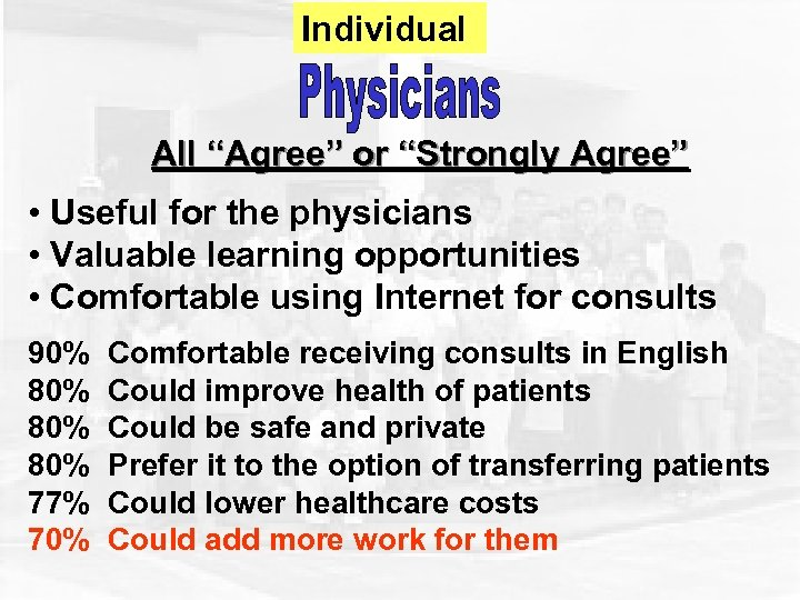 "Individual All ""Agree"" or ""Strongly Agree"" • Useful for the physicians • Valuable learning"