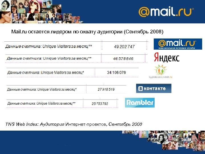 Mail. ru остается лидером по охвату аудитории (Сентябрь 2008) TNS Web Index: Аудитория Интернет-проектов,