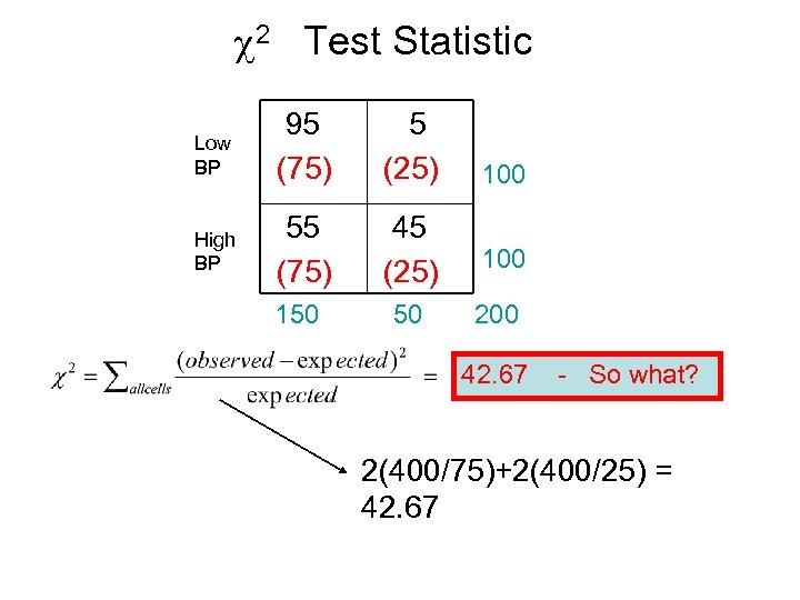 c 2 Test Statistic Low BP 95 (75) 5 (25) High BP 55 (75)