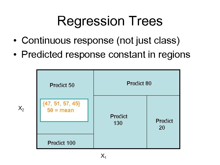 Regression Trees • Continuous response (not just class) • Predicted response constant in regions