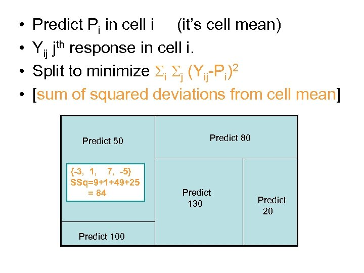 • • Predict Pi in cell i (it's cell mean) Yij jth response