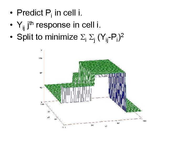 • Predict Pi in cell i. • Yij jth response in cell i.