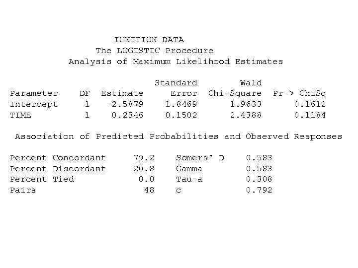 IGNITION DATA The LOGISTIC Procedure Analysis of Maximum Likelihood Estimates Parameter Intercept TIME DF