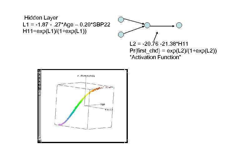 Hidden Layer L 1 = -1. 87 -. 27*Age – 0. 20*SBP 22 H