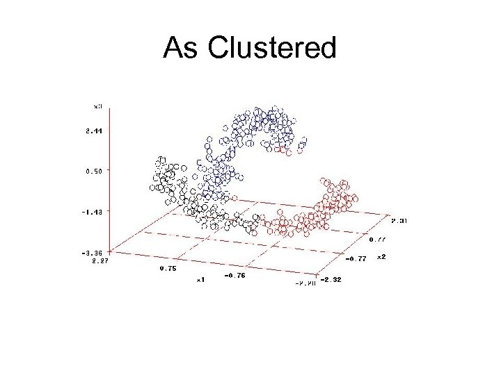 As Clustered